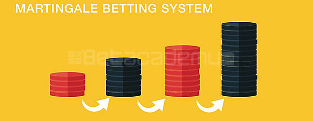 Martingale system as a betting strategy